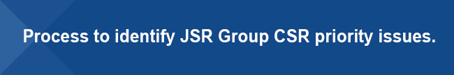 Process to identify JSR Group CSR priority issues.
