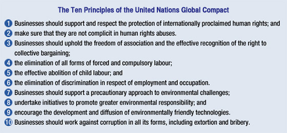 The Ten Principles of the United Nations Global Compact