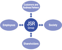 Key Stakeholders Involved with JSR Group